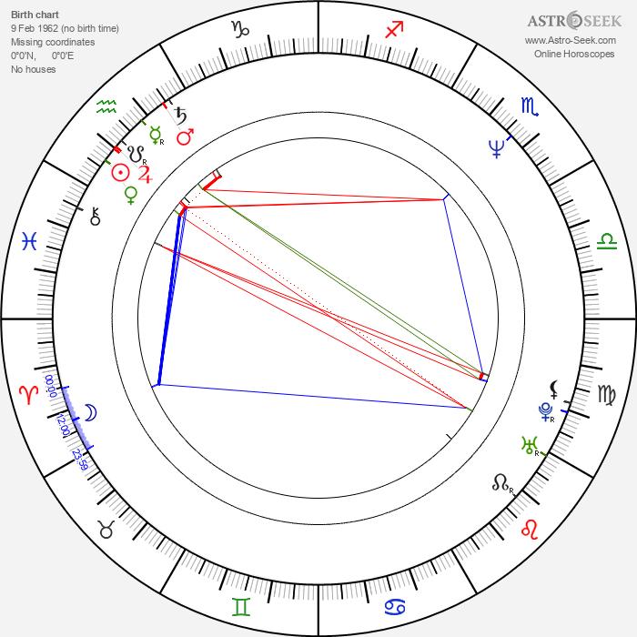 Jana Kopsová-Pizová - Astrology Natal Birth Chart