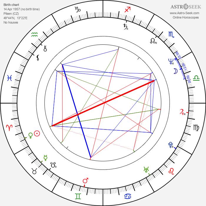 Jana Leichtová - Astrology Natal Birth Chart