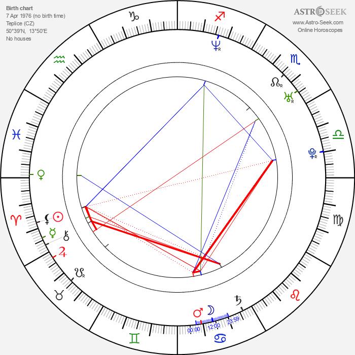 Jana Malá - Astrology Natal Birth Chart