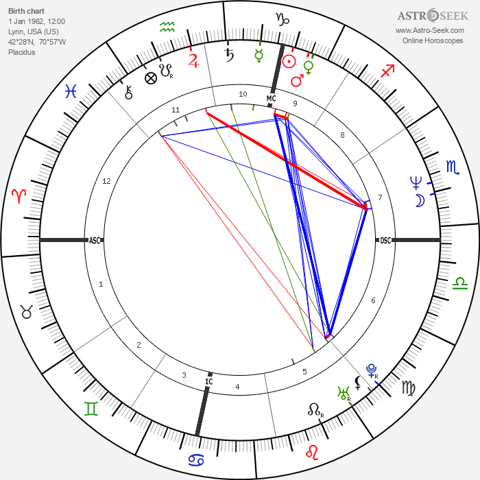 Jana Marie Angelakis - Astrology Natal Birth Chart
