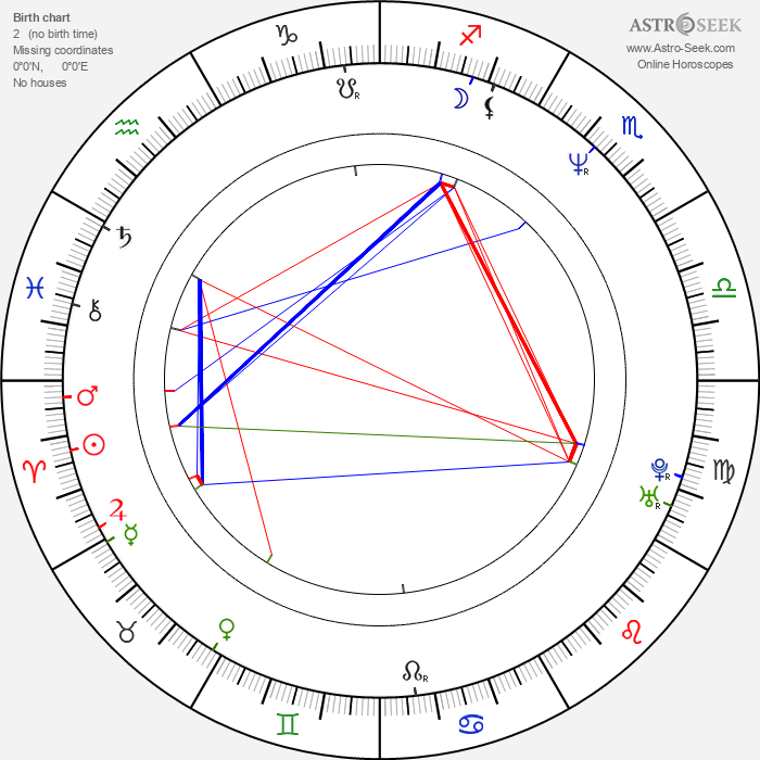 Jana Marie Hupp - Astrology Natal Birth Chart