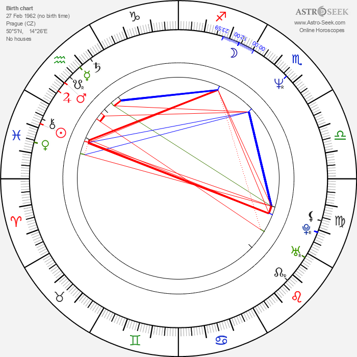 Jana Matiášková - Astrology Natal Birth Chart