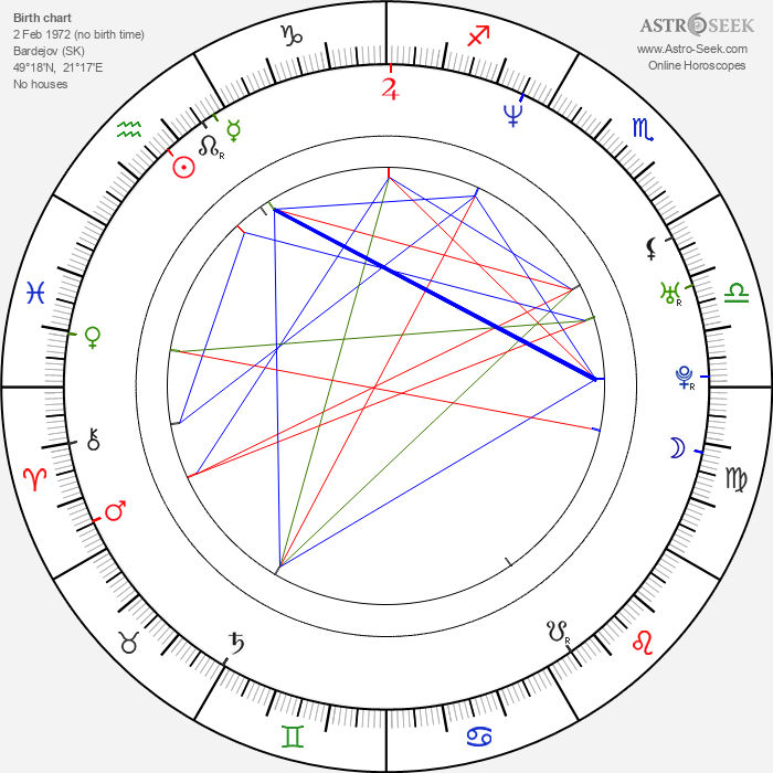 Jana Adamcová - Astrology Natal Birth Chart