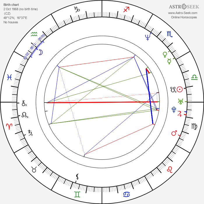 Jana Novotná - Astrology Natal Birth Chart
