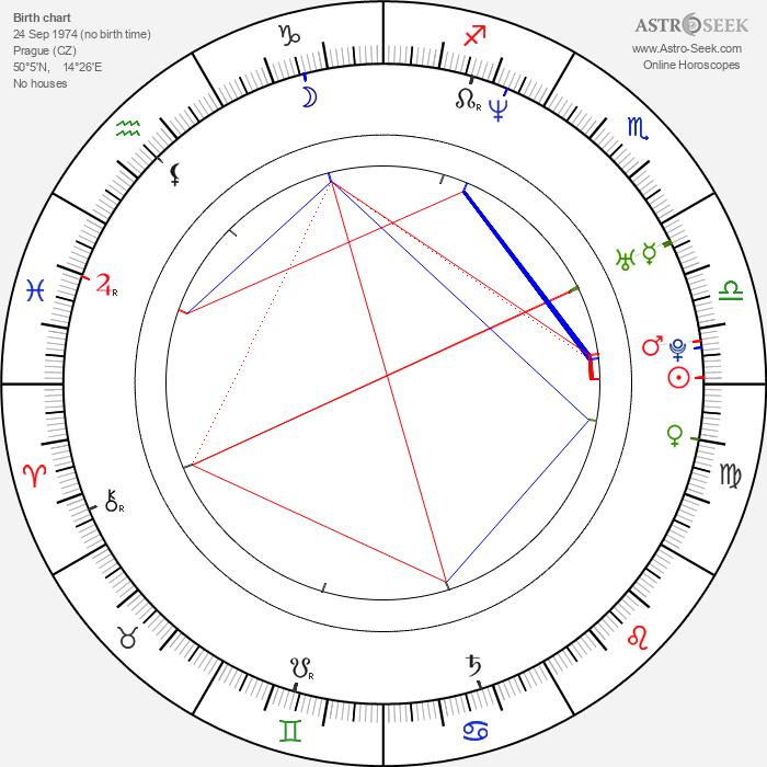 Jana Páleníčková - Astrology Natal Birth Chart