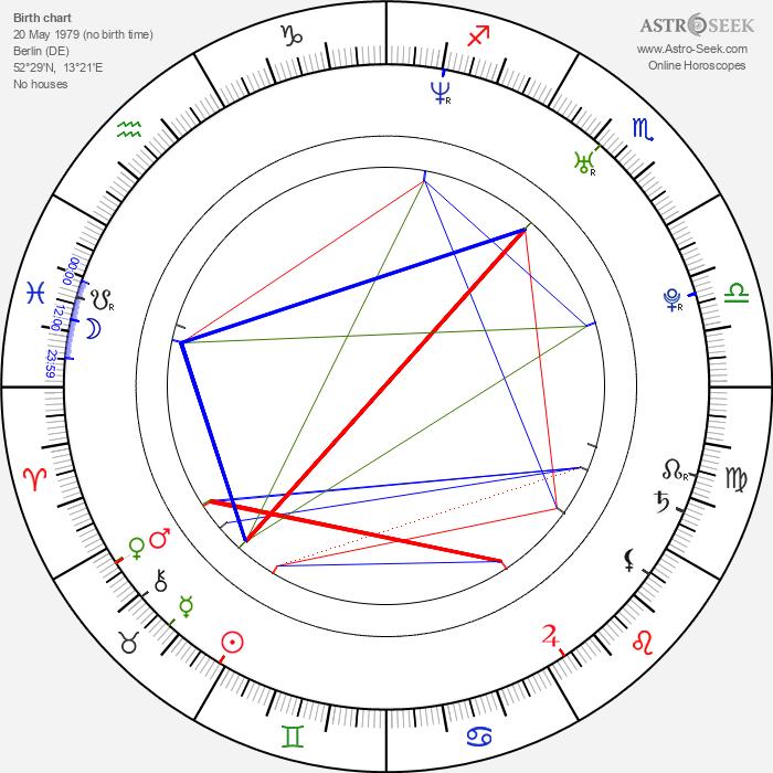 Jana Pallaske - Astrology Natal Birth Chart