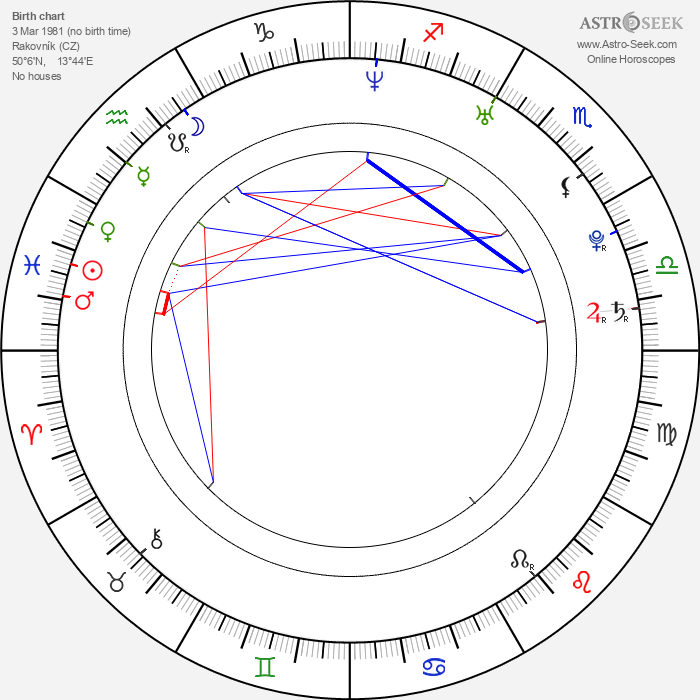 Jana Pechanová - Astrology Natal Birth Chart