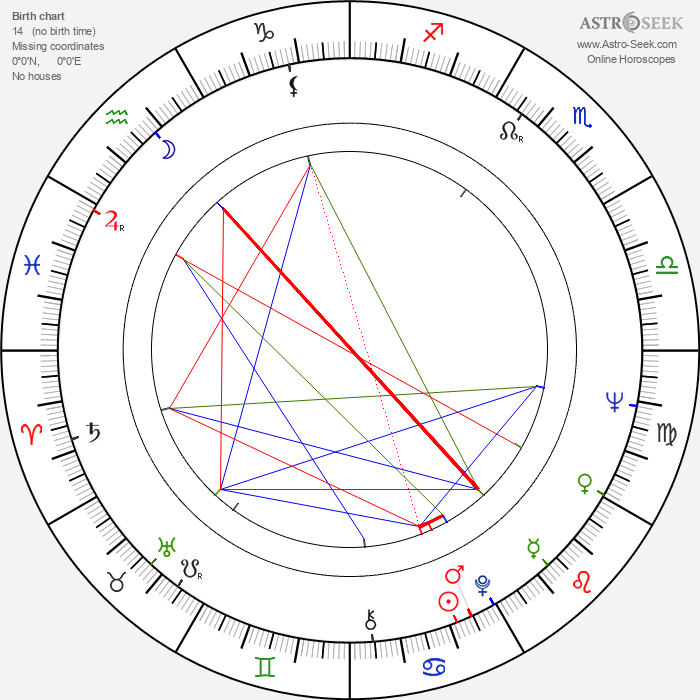 Jana Petrů - Astrology Natal Birth Chart