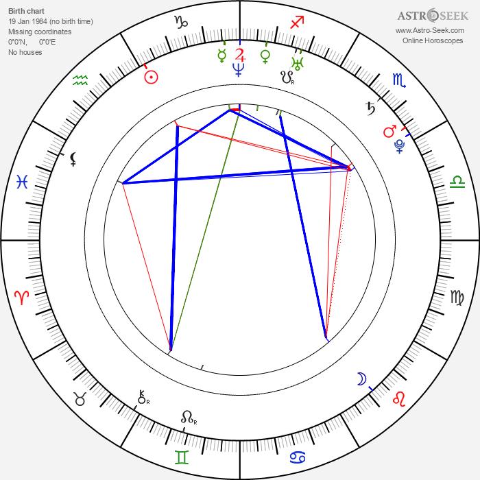 Jana Podlipná - Astrology Natal Birth Chart