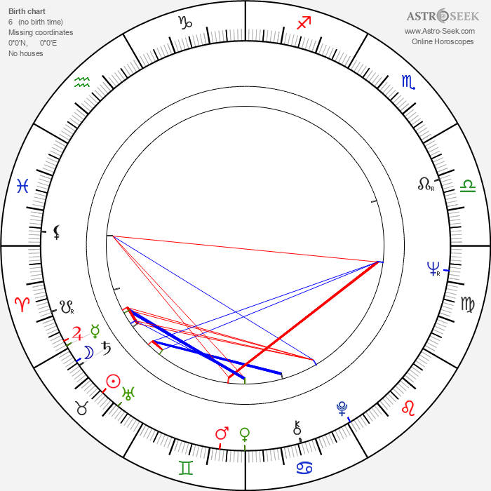 Jana Smrčková - Astrology Natal Birth Chart