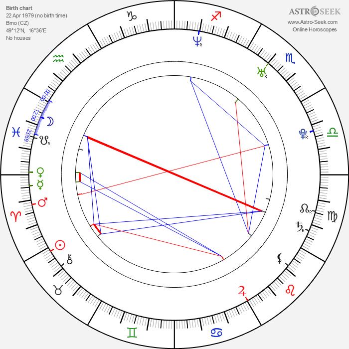 Jana Stryková - Astrology Natal Birth Chart
