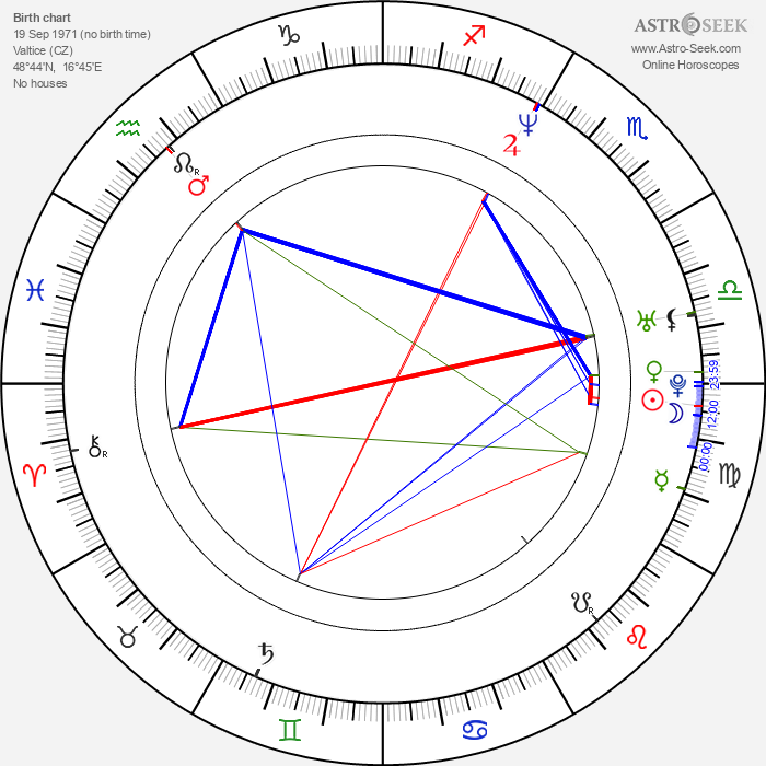 Jana Štvrtecká - Astrology Natal Birth Chart