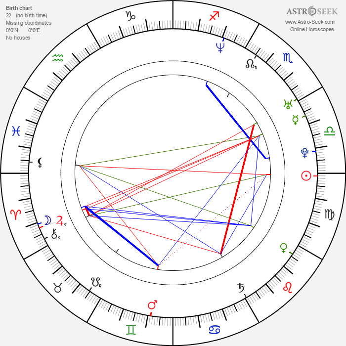 Jana Suchá - Astrology Natal Birth Chart