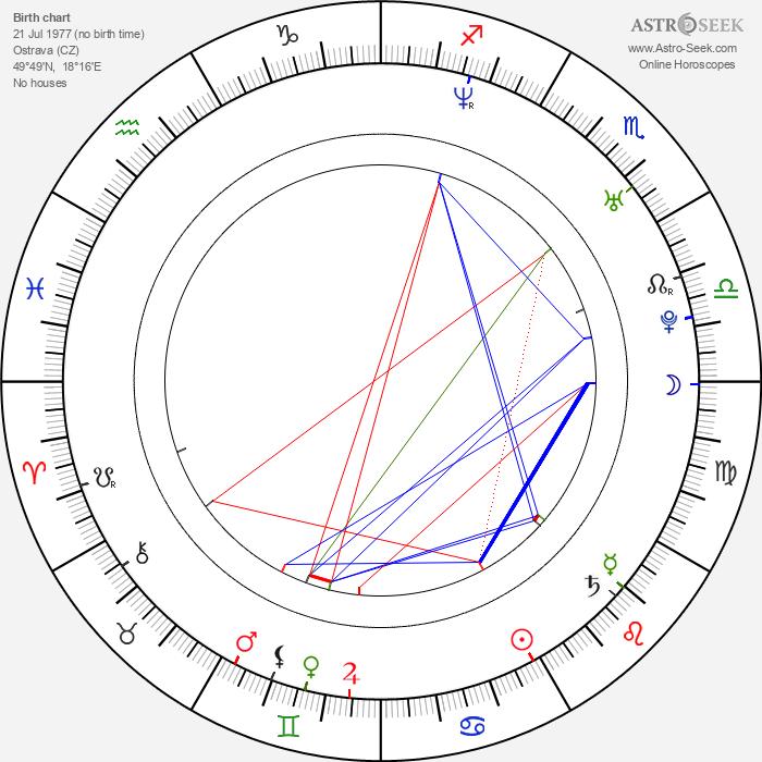 Jana Tabrea - Astrology Natal Birth Chart