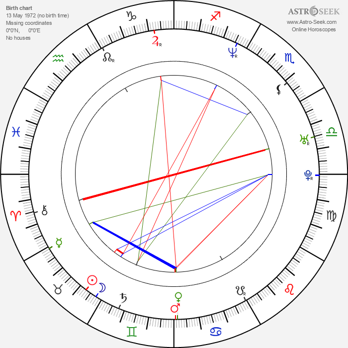 Jana Vaculíková - Astrology Natal Birth Chart
