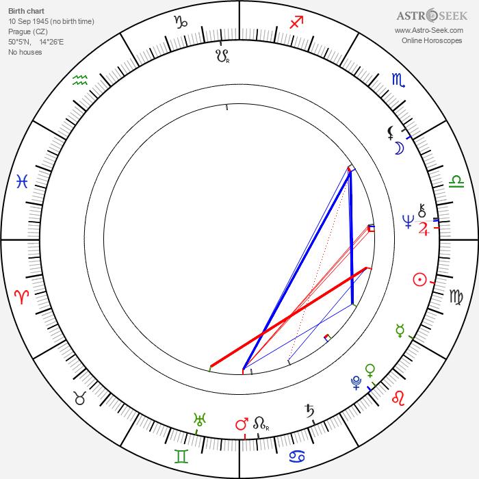 Jana Vaňková - Astrology Natal Birth Chart
