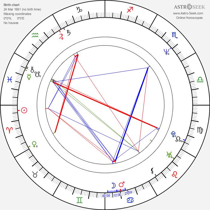 Jana Zvaríková - Astrology Natal Birth Chart