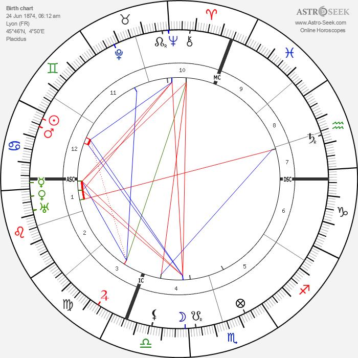 Janduz - Astrology Natal Birth Chart