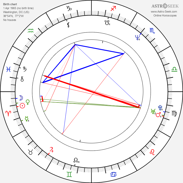 Jane Adams - Astrology Natal Birth Chart