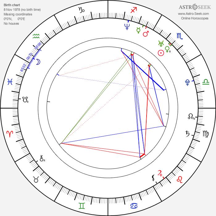Jane Danson - Astrology Natal Birth Chart