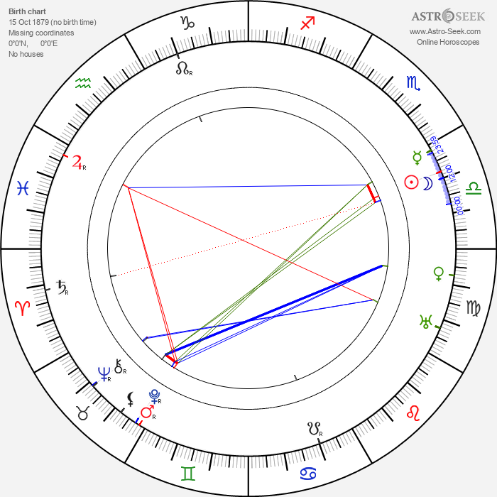 Jane Darwell - Astrology Natal Birth Chart