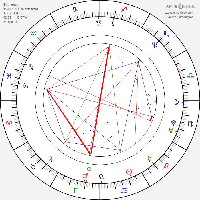 Jane Espenson - Astrology Natal Birth Chart