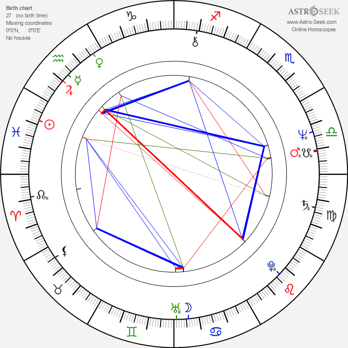 Jane Galloway - Astrology Natal Birth Chart