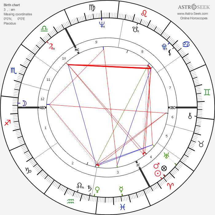 Jane Goodall - Astrology Natal Birth Chart