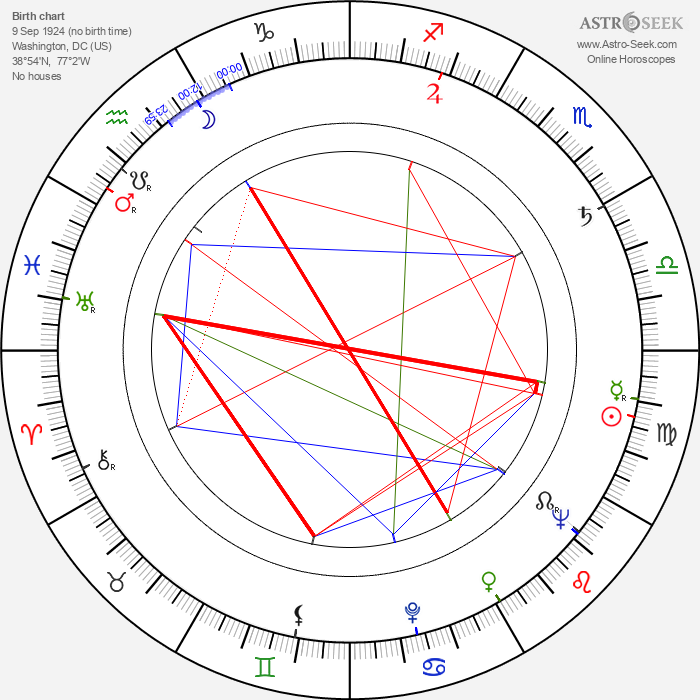 Jane Greer - Astrology Natal Birth Chart