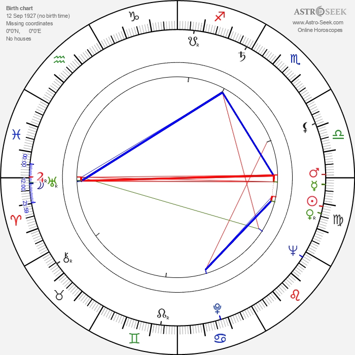 Jane Isbell - Astrology Natal Birth Chart