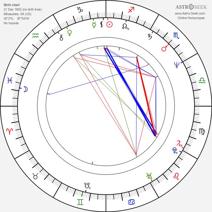 Jane Kaczmarek - Astrology Natal Birth Chart