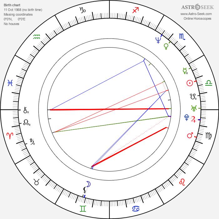 Jane Krakowski - Astrology Natal Birth Chart