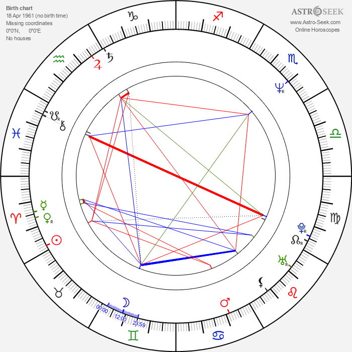 Jane Leeves - Astrology Natal Birth Chart