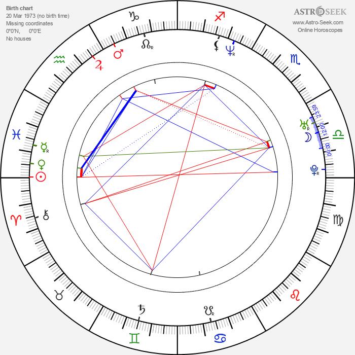 Jane March - Astrology Natal Birth Chart