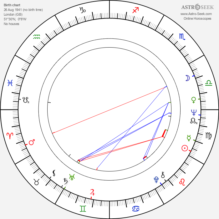 Jane Merrow - Astrology Natal Birth Chart