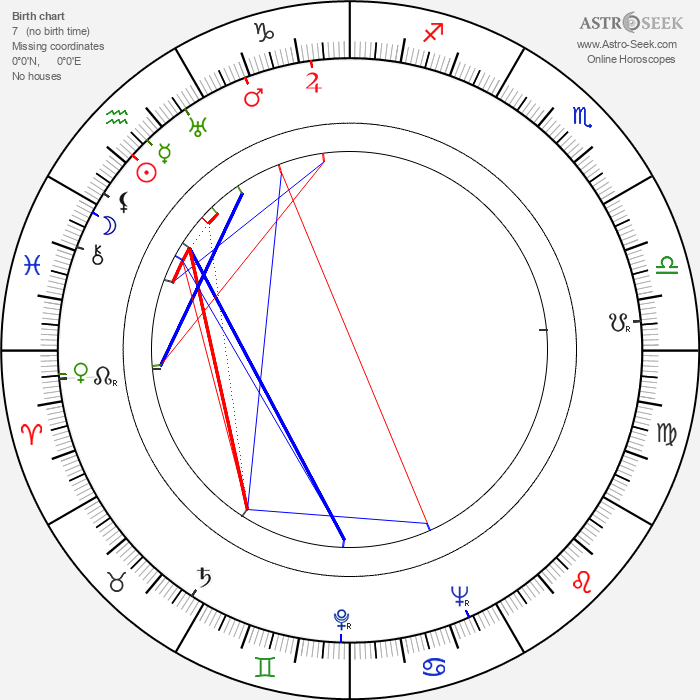 Jane Rose - Astrology Natal Birth Chart