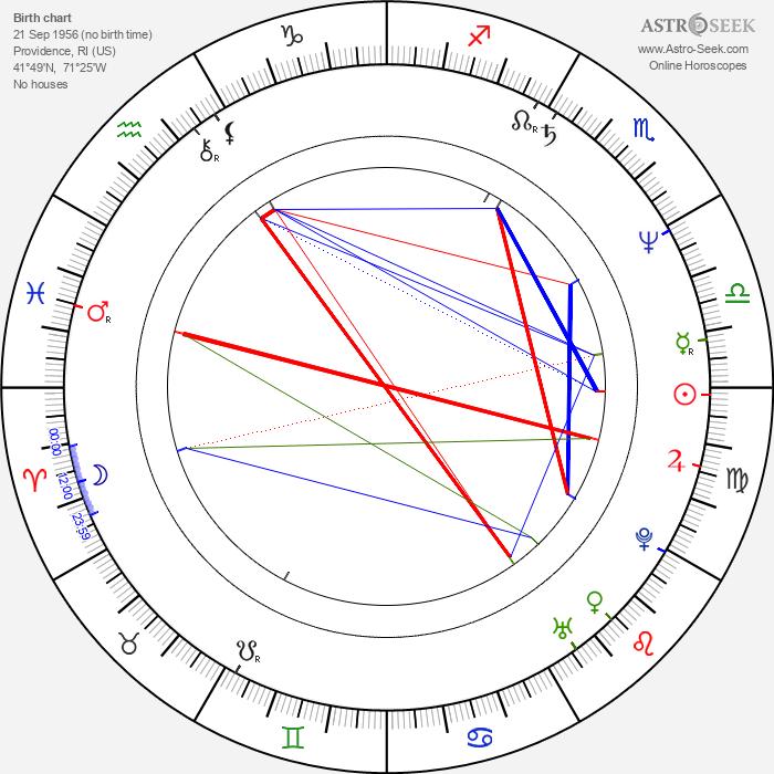 Jane Rosenthal - Astrology Natal Birth Chart