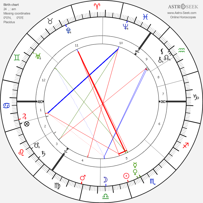 Jane Walker - Astrology Natal Birth Chart