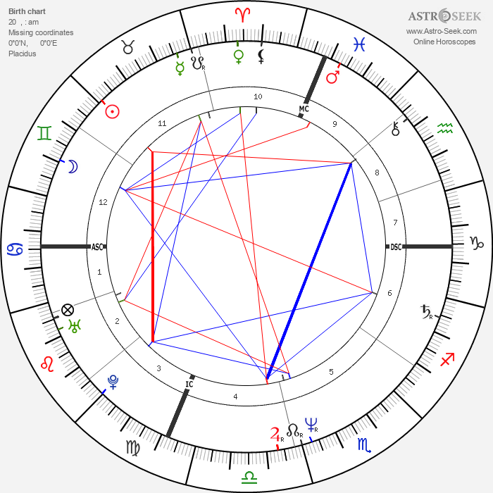 Jane Wiedlin - Astrology Natal Birth Chart