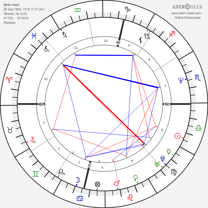 Janeane Garofalo - Astrology Natal Birth Chart