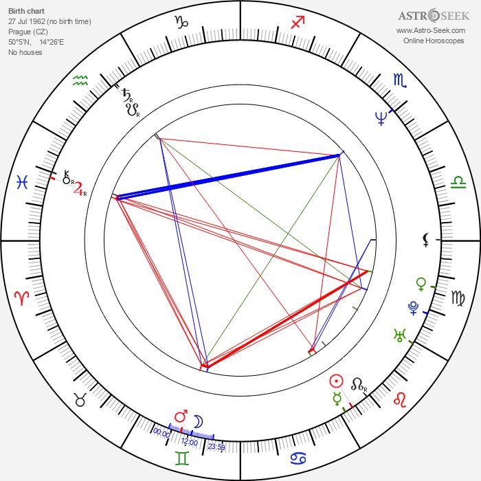 Janek Ledecký - Astrology Natal Birth Chart