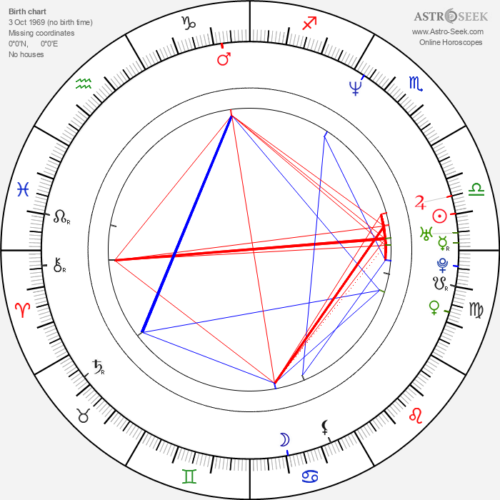 Janel Moloney - Astrology Natal Birth Chart