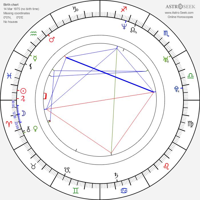 Janel Tsai - Astrology Natal Birth Chart