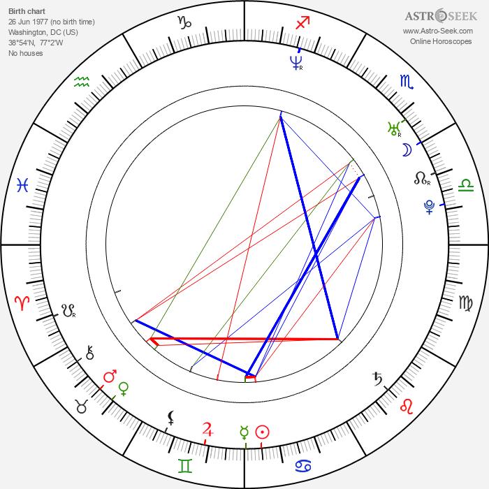 Janelle Faignant - Astrology Natal Birth Chart