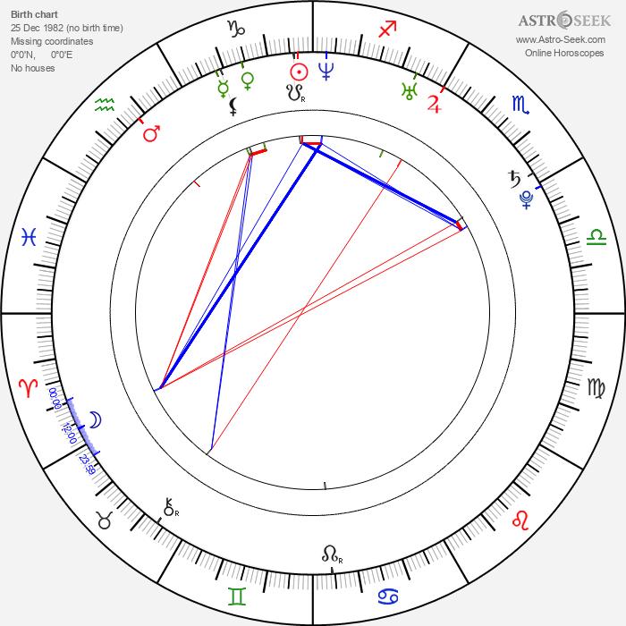 Janet Alfano - Astrology Natal Birth Chart