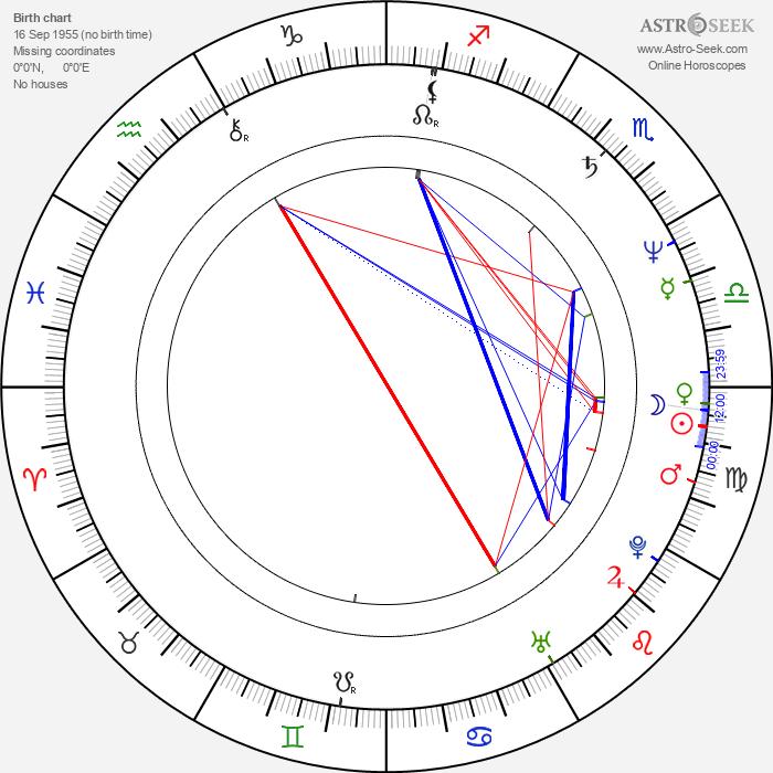 Janet Ellis - Astrology Natal Birth Chart