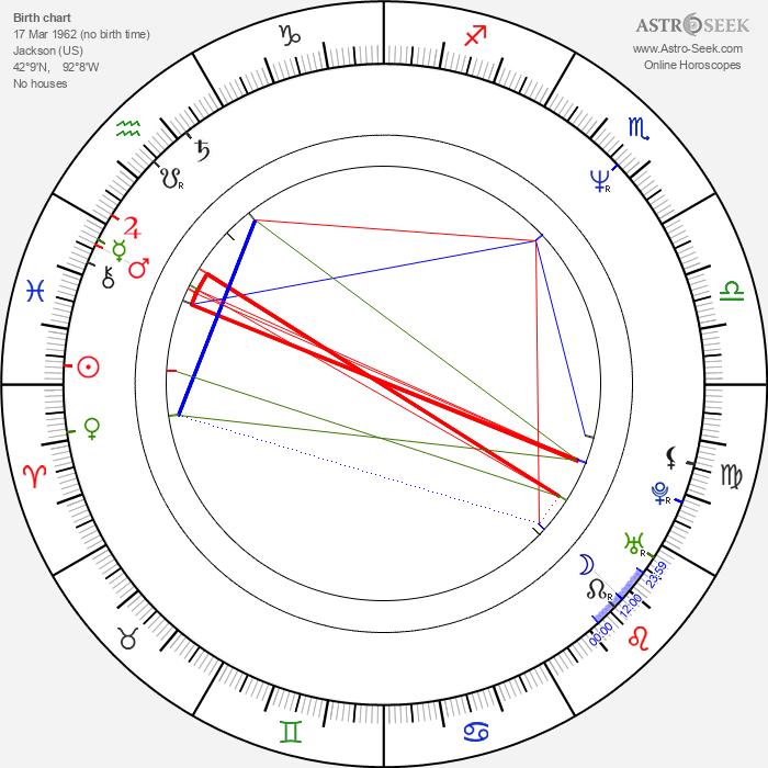 Janet Gardner - Astrology Natal Birth Chart