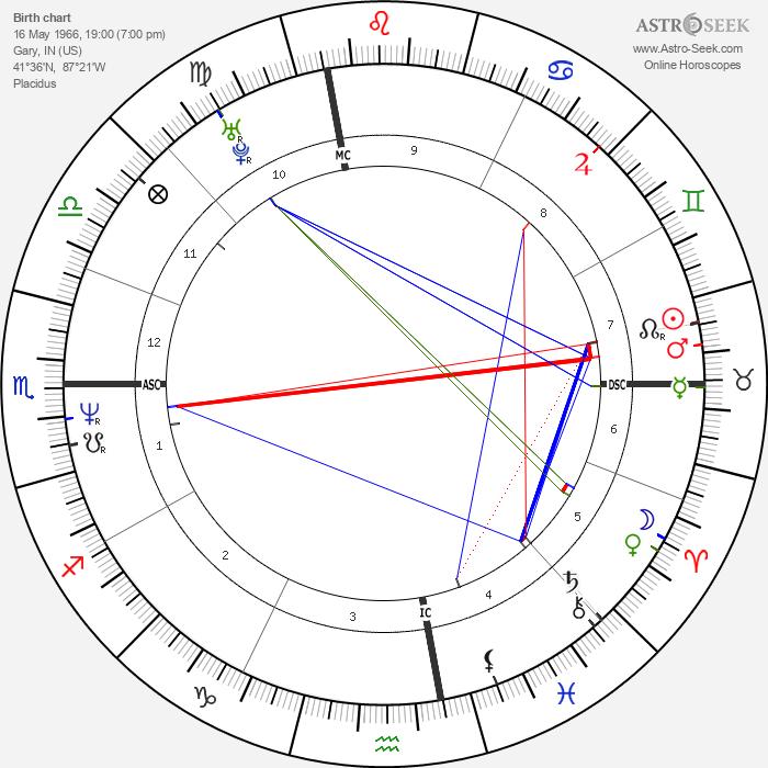 Janet Jackson - Astrology Natal Birth Chart