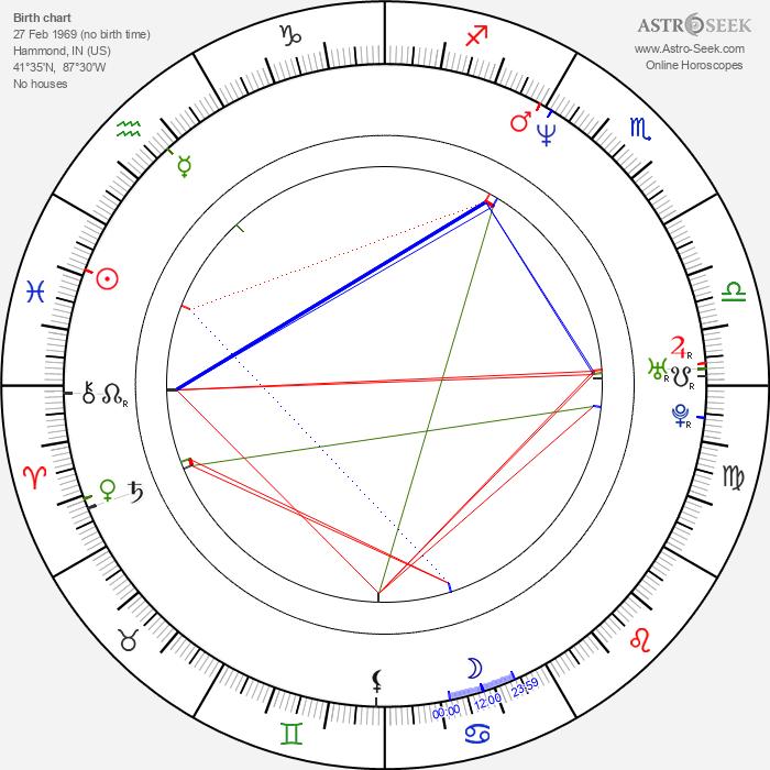 Janet Mayson - Astrology Natal Birth Chart