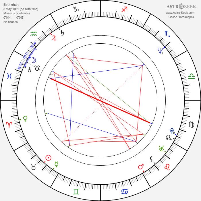 Janet McTeer - Astrology Natal Birth Chart